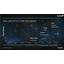 AMD esitteli maailman nopeimman näytönohjaimen