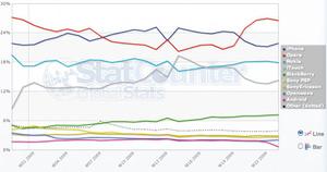 Opera surpasses Safari in global mobile browser market share