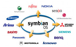 Nokia buys Symbian to set the OS free