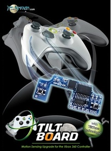 Xbox 360:n ohjaimeen liikkeentunnistus