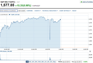 AP Twitter account hacked, causes stock market crash