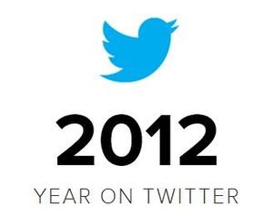 Twitter kokosi vuoden 2012 yhteen nippuun - katso suosituimmat aiheet