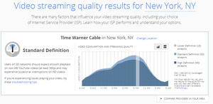 YouTube starts ranking ISPs for best streaming experience