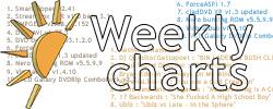 Last week's charts