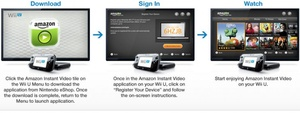 Amazon Instant Video now available for Wii U