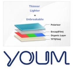 Samsung flexible-OLED krijgt officieel de naam YOUM